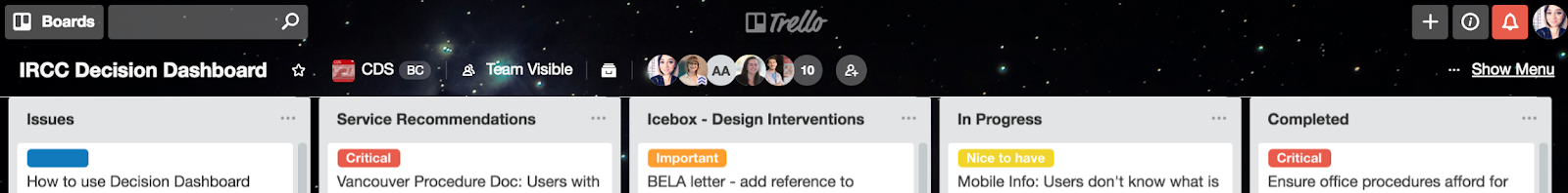 The Decision Dashboard on Trello is split into five lists with these headings: Issues, Service Recommendations, Icebox - Design Interventions, In Progress, and Completed.