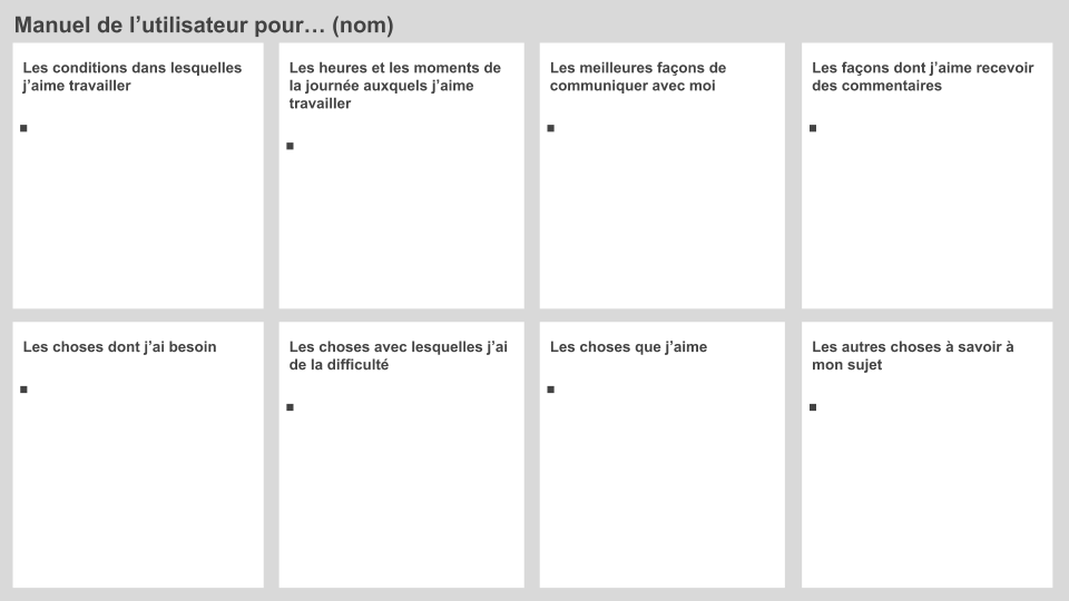 L'outil Manuel de l'utilisateur pour moi qui offre huit cases où les préférences de travail peuvent être indiquées dont les heures auxquels j'aime travailler et les meilleures façons de communiquer avec moi.
