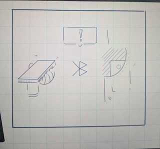 Photo d'une illustration (sans couleurs) affichée sur un iPad et représentant une main tenant un appareil mobile qui se connecte à un autre appareil grâce au Bluetooth.