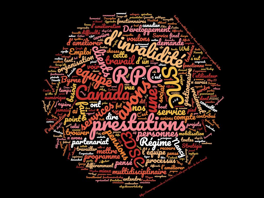 Un nuage de mots qui montre les mots les plus utilisés dans ce billet de blogue, dont : RPC, SNC, prestations, invalidité, équipe, EDSC.