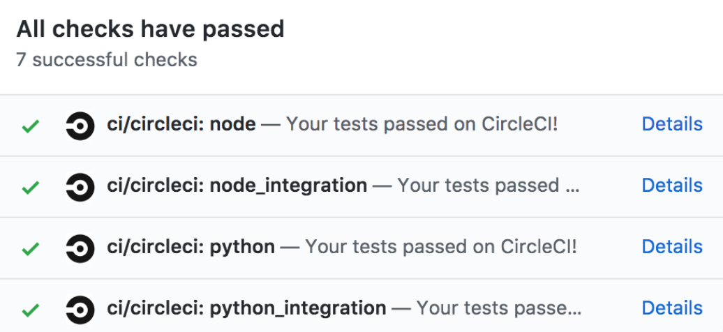 Output logs showing CircleCI passing test results