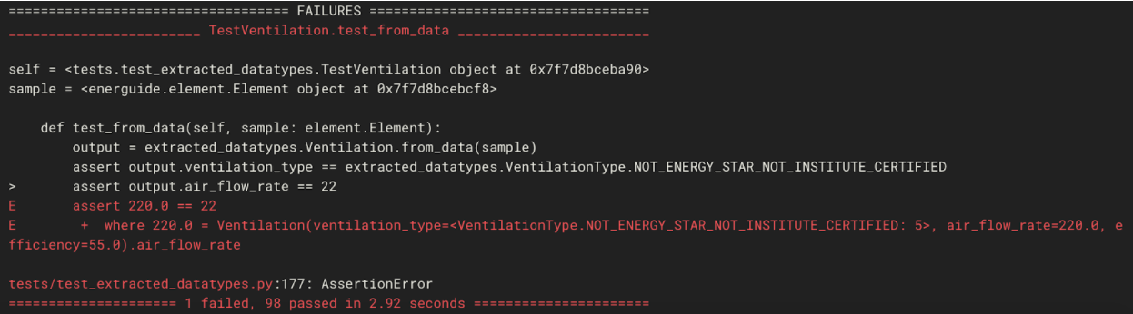 Output logs showing a failed test result